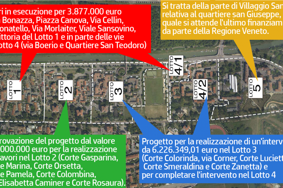Villaggio San Marco